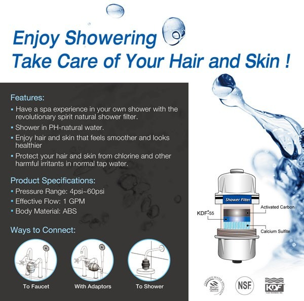 Puricom Ivory Shower Filter Features