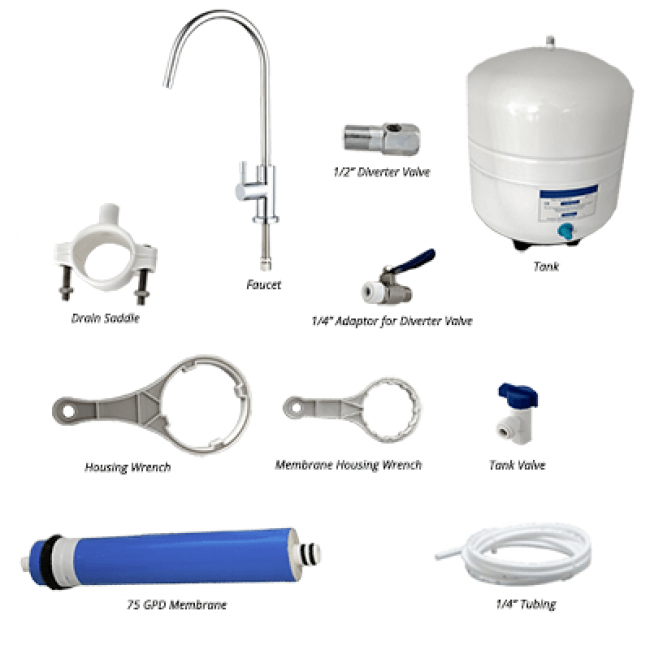 Osmio Grey line Reverse Osmosis Filter Fitting Components